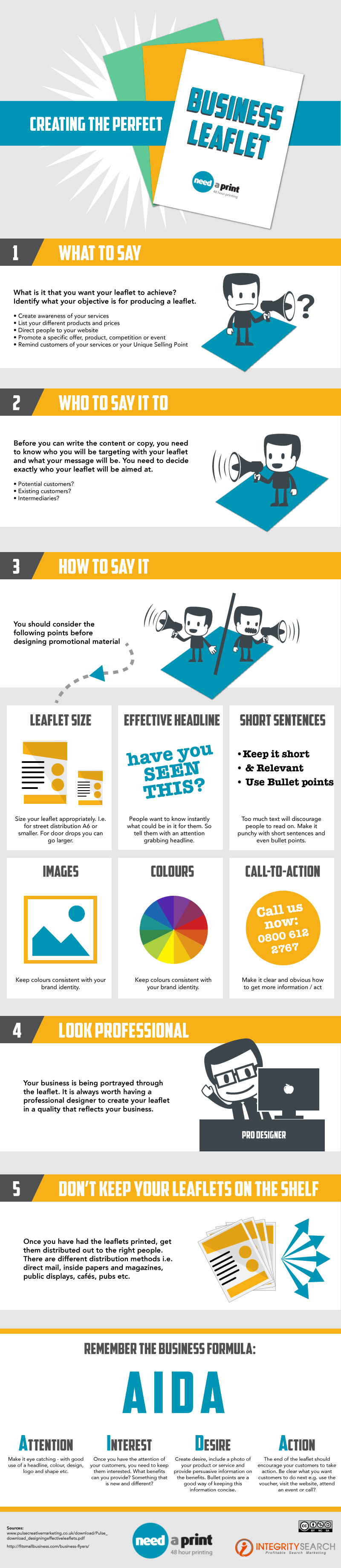 Infographic: How To Create The Perfect Business Leaflet