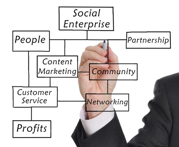 Setting Up A Social Enterprise